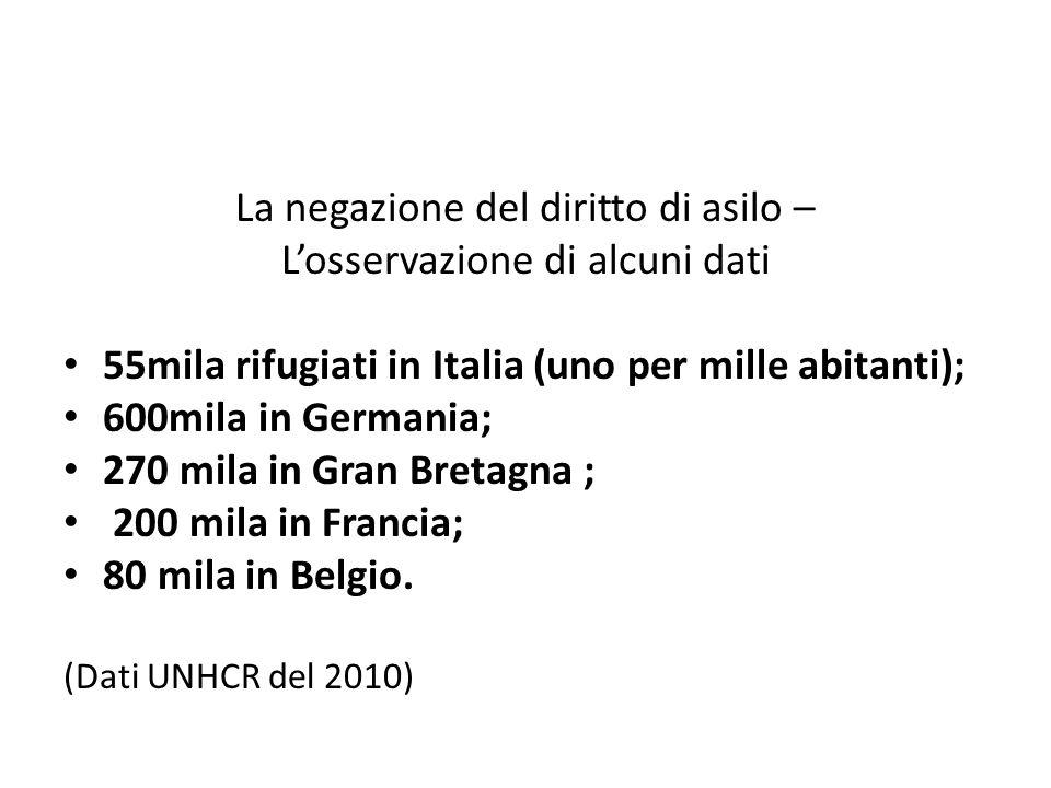 La negazione del diritto di asilo – Losservazione di alcuni dati 55mila rifugiati in Italia (uno per mille abitanti); 600mila in Germania; 270 mila in