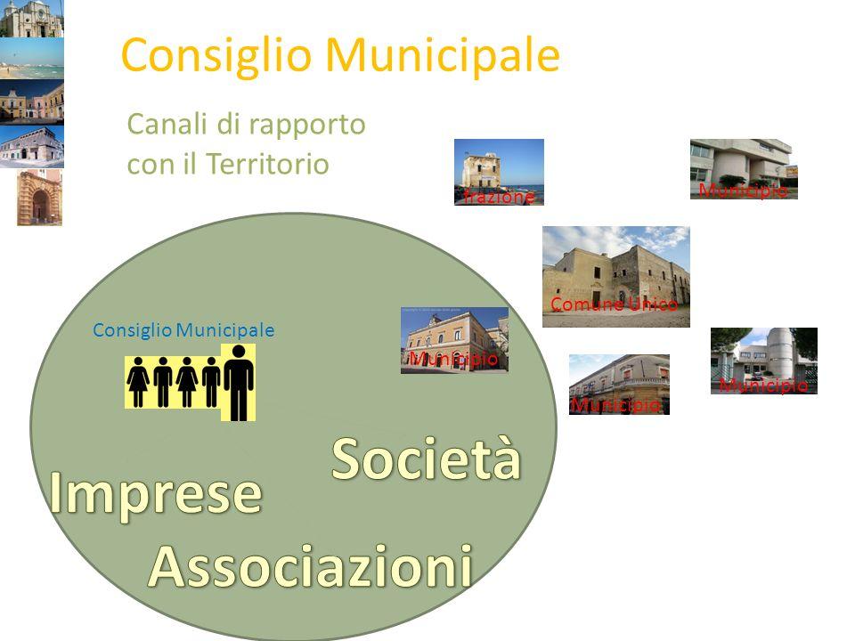 I Municipi come Nuovo Comune Unico Frazione Casalabate Municipio Campi S.