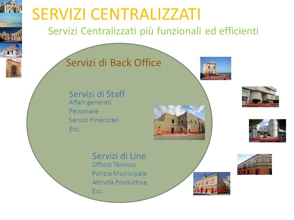 Comune Unico frazione Municipio Servizi di Back Office Servizi di Staff Affari generali Personale Servizi Finanziari Ecc.