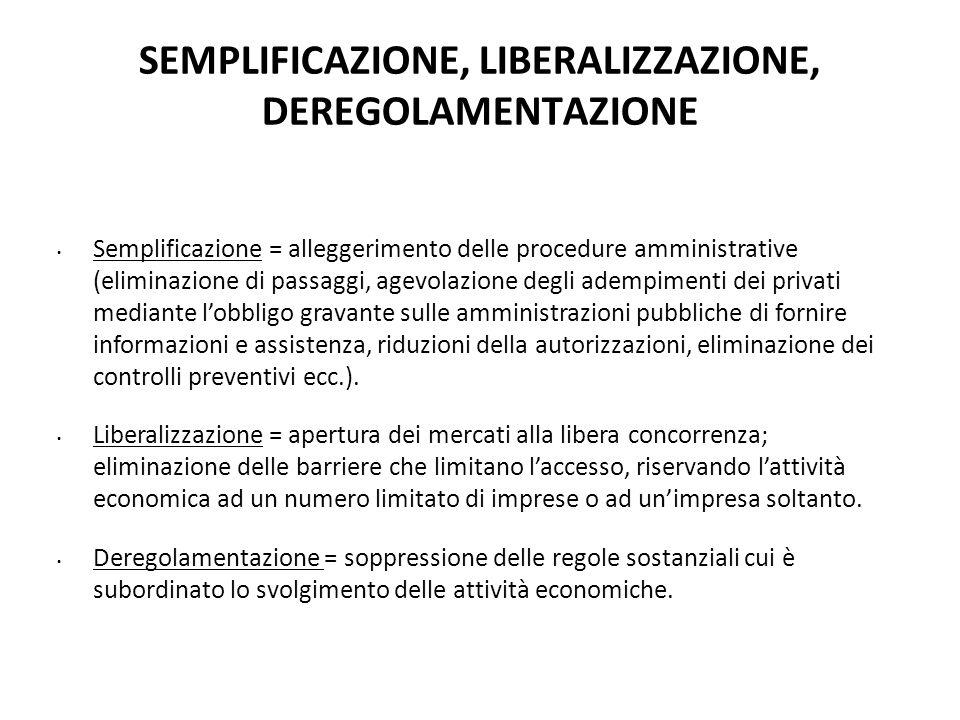 SEMPLIFICAZIONE, LIBERALIZZAZIONE, DEREGOLAMENTAZIONE Semplificazione = alleggerimento delle procedure amministrative (eliminazione di passaggi, agevo