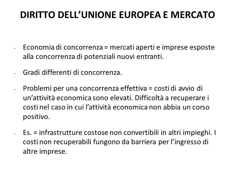 DIRITTO DELLUNIONE EUROPEA E MERCATO Economia di concorrenza = mercati aperti e imprese esposte alla concorrenza di potenziali nuovi entranti. Gradi d