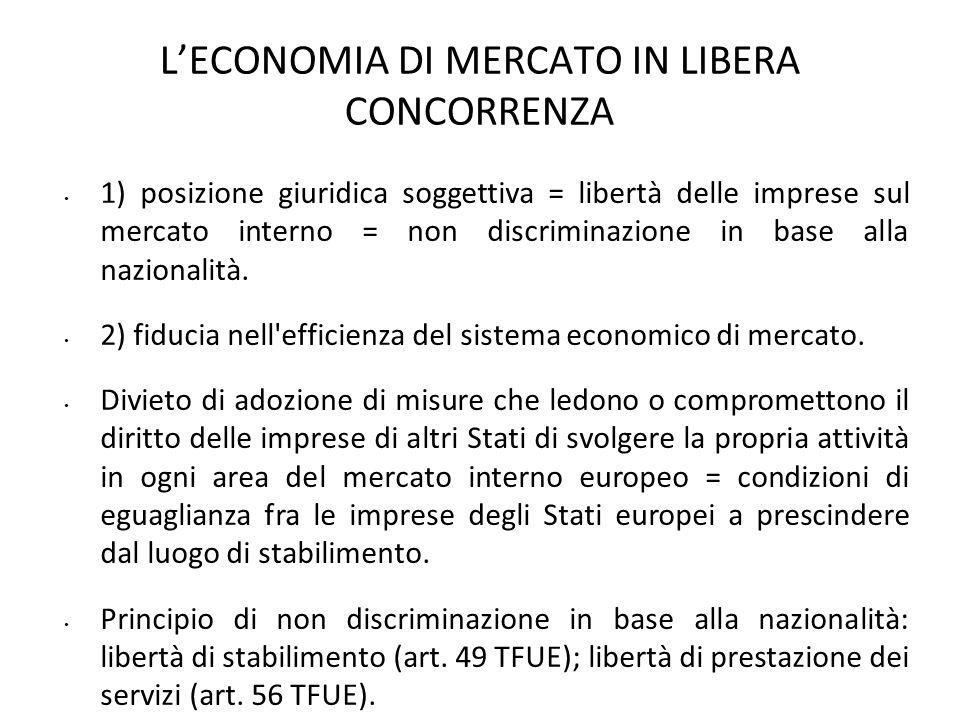 LECONOMIA DI MERCATO IN LIBERA CONCORRENZA 1) posizione giuridica soggettiva = libertà delle imprese sul mercato interno = non discriminazione in base