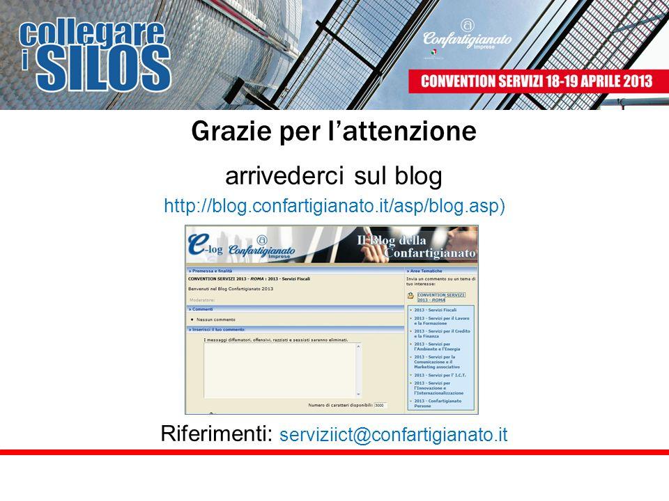 Grazie per lattenzione arrivederci sul blog http://blog.confartigianato.it/asp/blog.asp) Riferimenti: serviziict@confartigianato.it