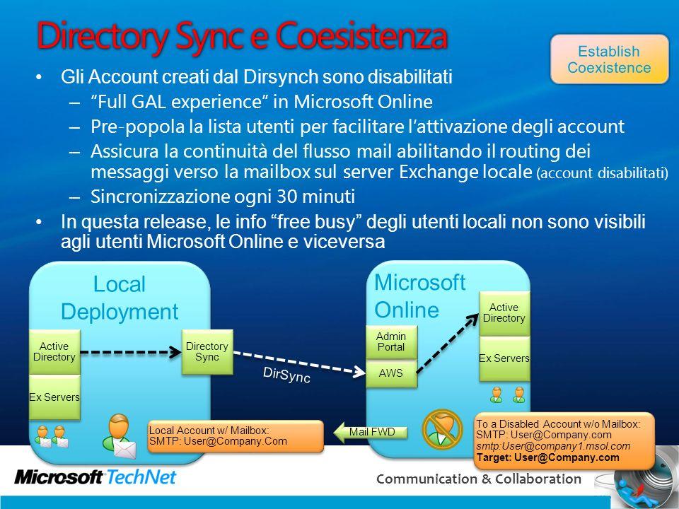 52 Communication & Collaboration Directory Sync e Coesistenza Gli Account creati dal Dirsynch sono disabilitati – Full GAL experience in Microsoft Onl
