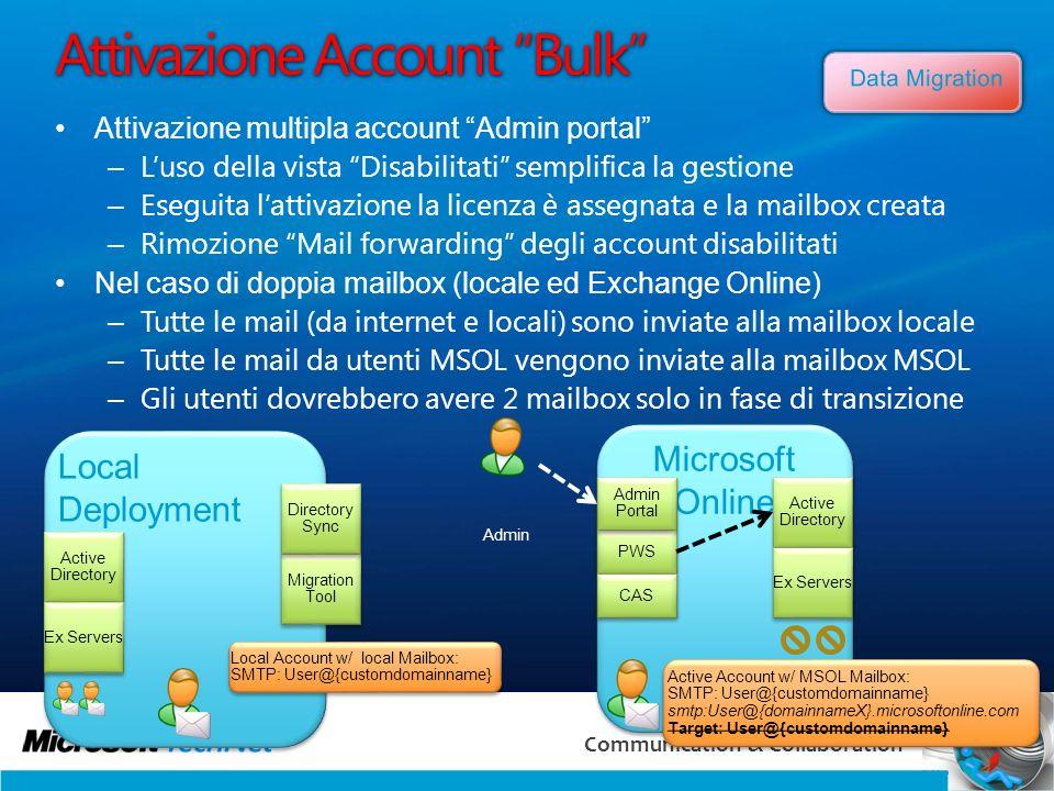55 Communication & Collaboration Attivazione Account Bulk Attivazione multipla account Admin portal – Luso della vista Disabilitati semplifica la gest