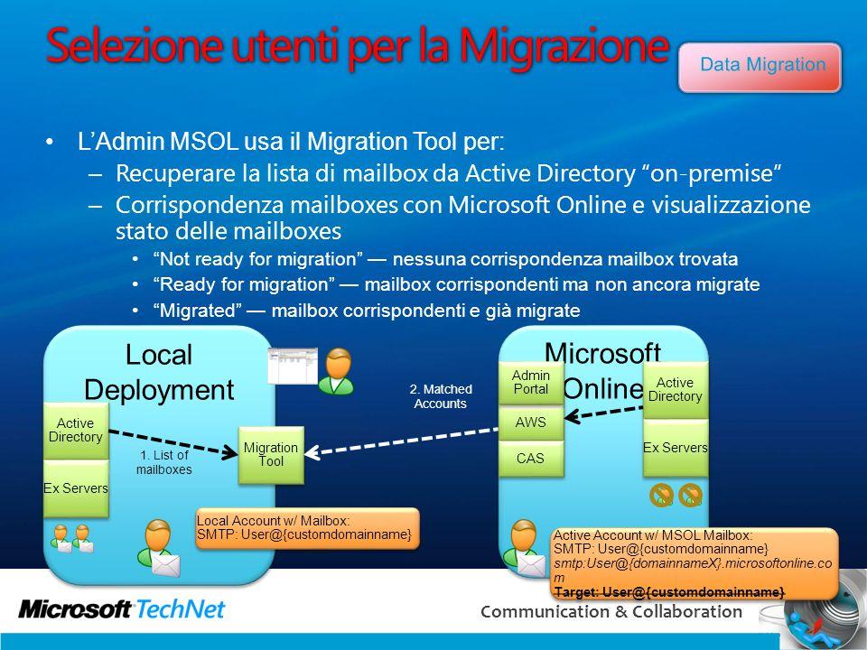 56 Communication & Collaboration Selezione utenti per la Migrazione LAdmin MSOL usa il Migration Tool per: – Recuperare la lista di mailbox da Active