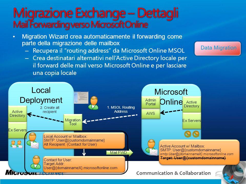 57 Communication & Collaboration Migrazione Exchange – Dettagli Mail Forwarding verso Microsoft Online Migration Wizard crea automaticamente il forwar