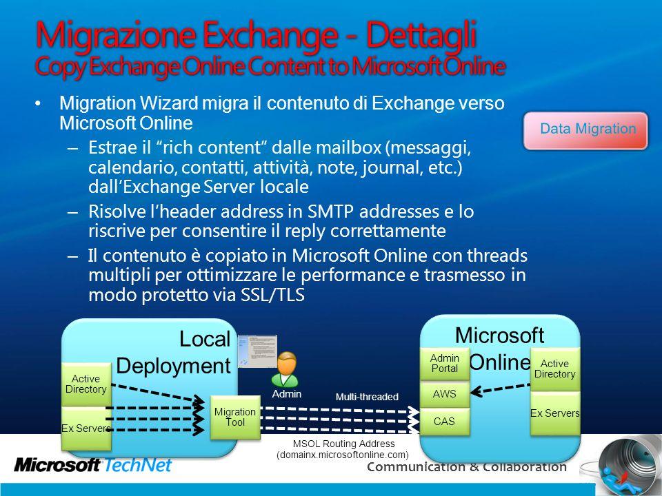 58 Communication & Collaboration Migrazione Exchange - Dettagli Copy Exchange Online Content to Microsoft Online Migration Wizard migra il contenuto d