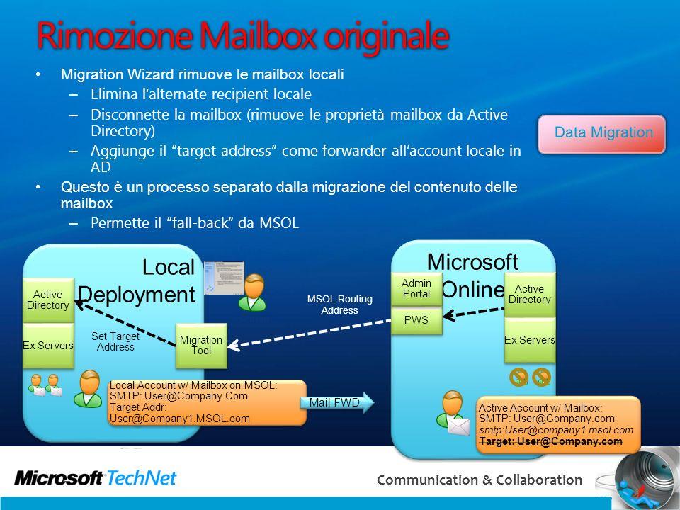 60 Communication & Collaboration Rimozione Mailbox originale Migration Wizard rimuove le mailbox locali – Elimina lalternate recipient locale – Discon