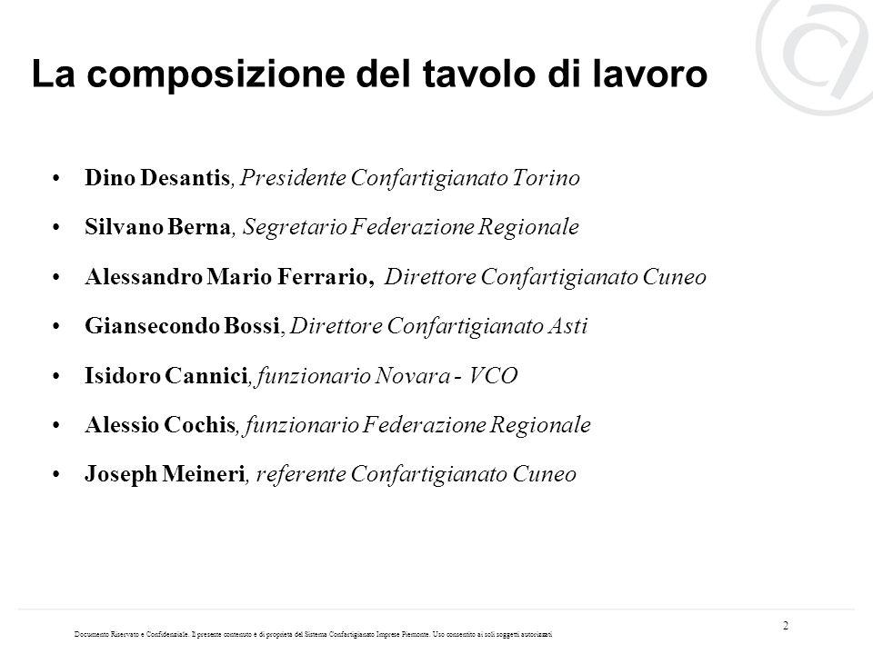 Dino Desantis, Presidente Confartigianato Torino Silvano Berna, Segretario Federazione Regionale Alessandro Mario Ferrario, Direttore Confartigianato
