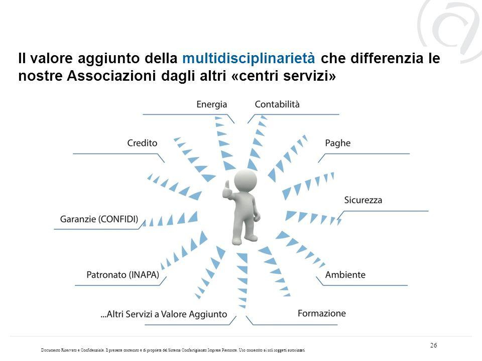 26 Il valore aggiunto della multidisciplinarietà che differenzia le nostre Associazioni dagli altri «centri servizi» Documento Riservato e Confidenzia