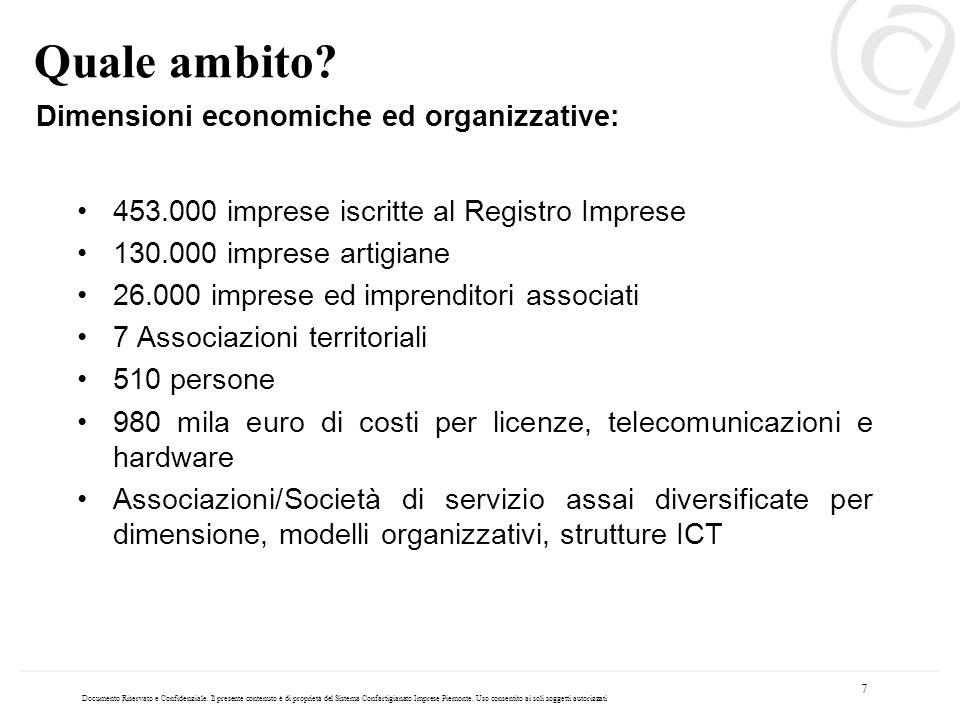 453.000 imprese iscritte al Registro Imprese 130.000 imprese artigiane 26.000 imprese ed imprenditori associati 7 Associazioni territoriali 510 person