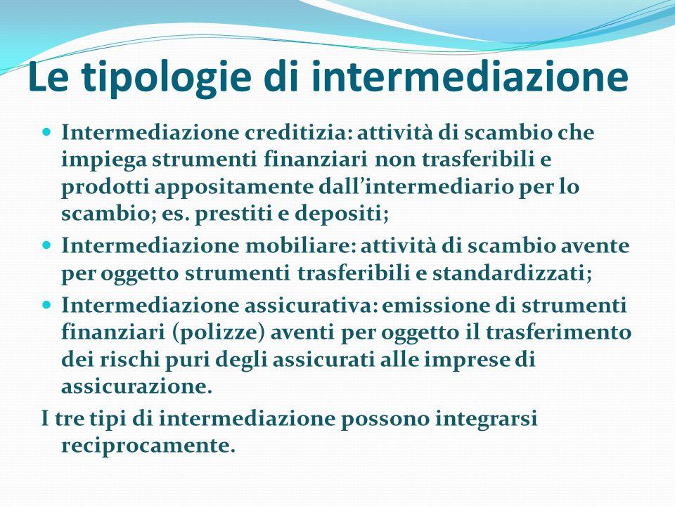 Le tipologie di intermediazione Intermediazione creditizia: attività di scambio che impiega strumenti finanziari non trasferibili e prodotti appositamente dallintermediario per lo scambio; es.