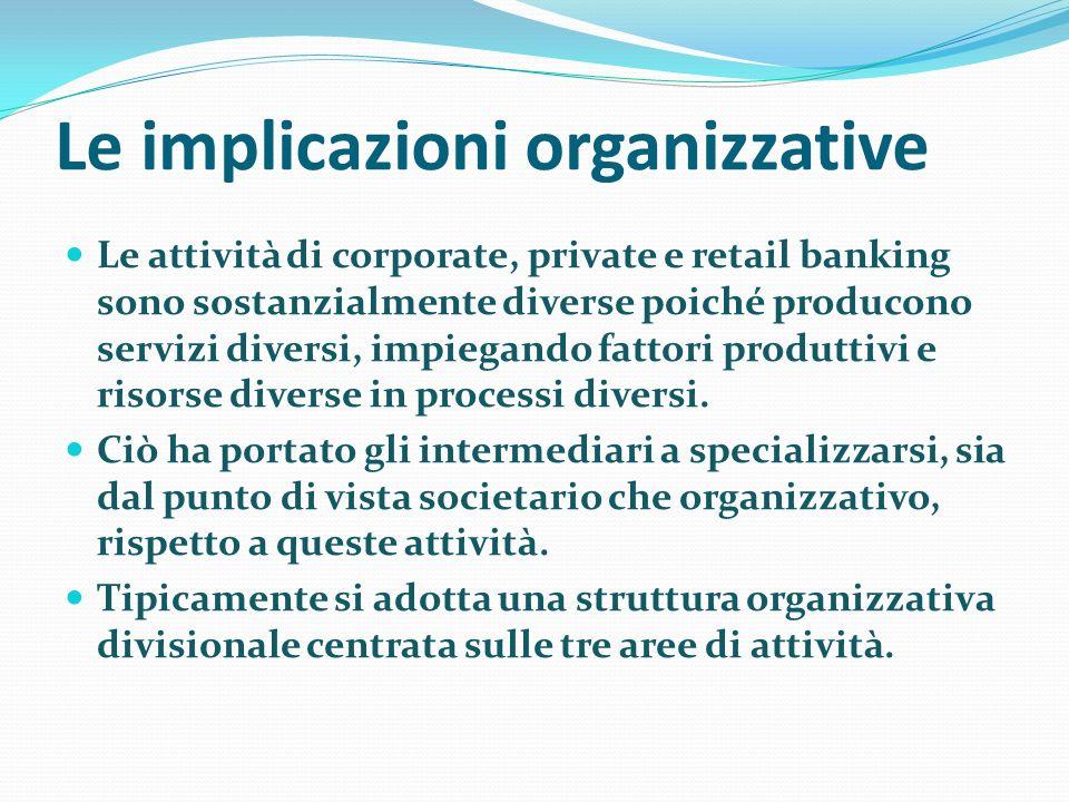 Le implicazioni organizzative Le attività di corporate, private e retail banking sono sostanzialmente diverse poiché producono servizi diversi, impiegando fattori produttivi e risorse diverse in processi diversi.