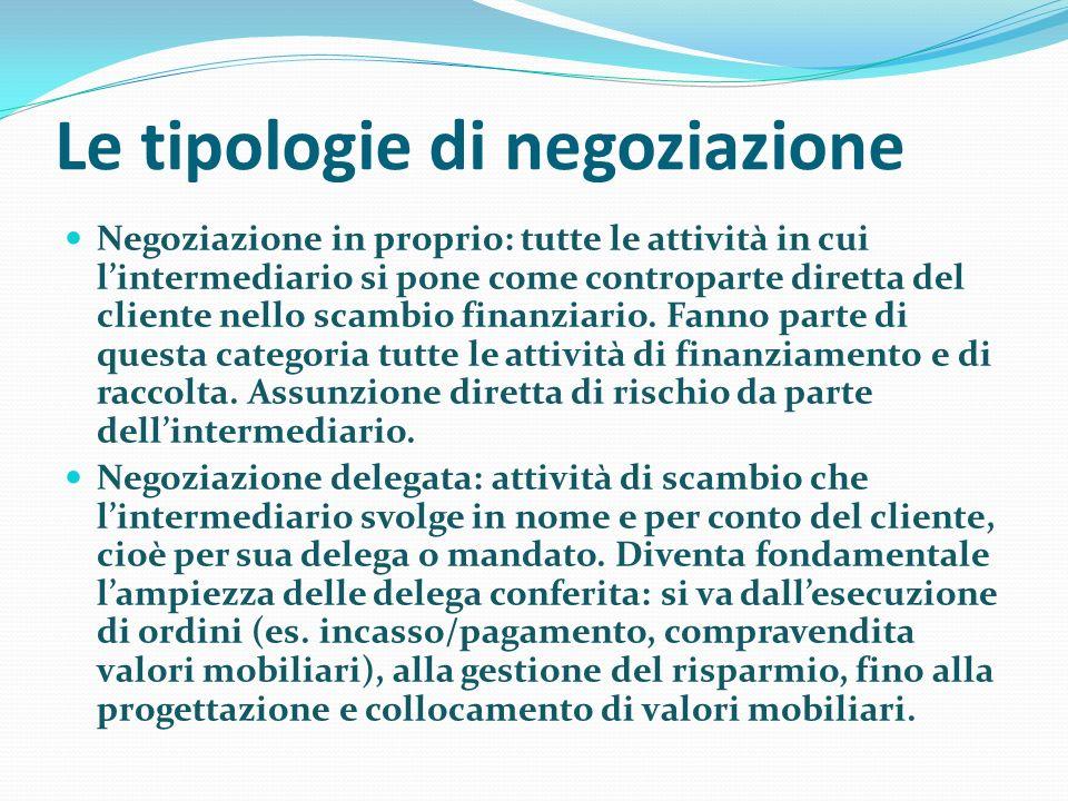 Le tipologie di negoziazione Negoziazione in proprio: tutte le attività in cui lintermediario si pone come controparte diretta del cliente nello scambio finanziario.