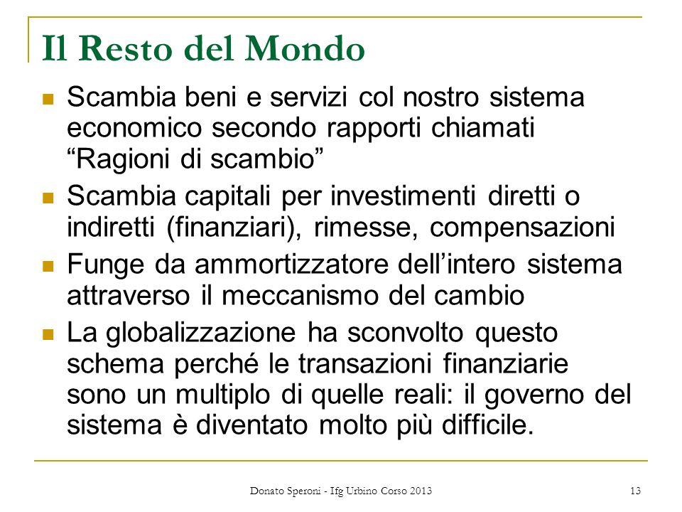 Donato Speroni - Ifg Urbino Corso 2013 13 Il Resto del Mondo Scambia beni e servizi col nostro sistema economico secondo rapporti chiamatiRagioni di s