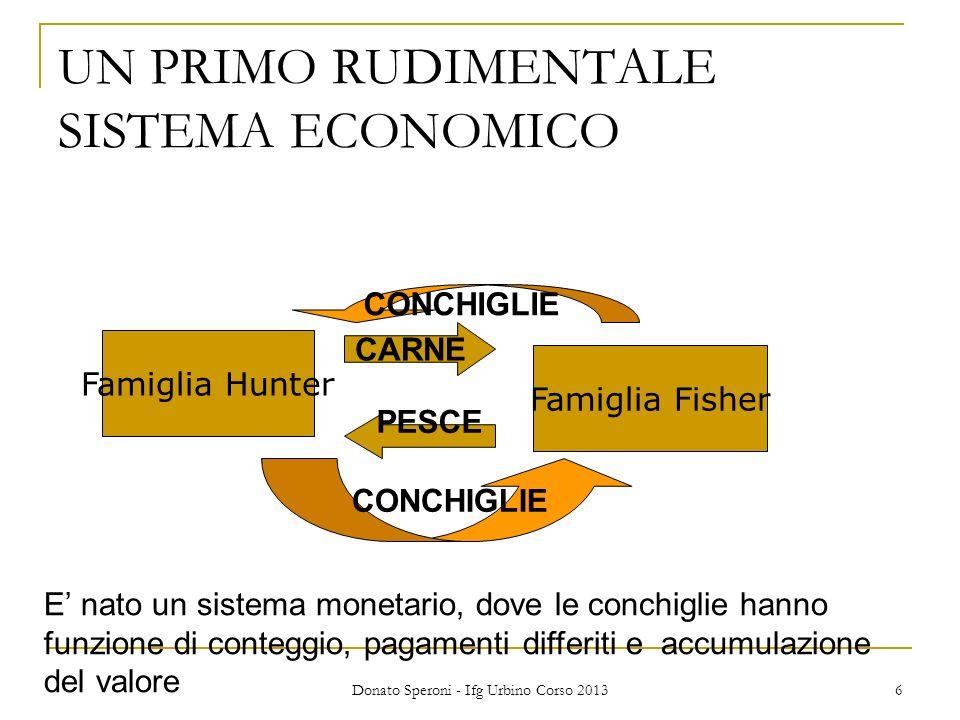 Donato Speroni - Ifg Urbino Corso 2013 6 UN PRIMO RUDIMENTALE SISTEMA ECONOMICO Famiglia Hunter CARNE PESCE Famiglia Fisher CONCHIGLIE E nato un siste