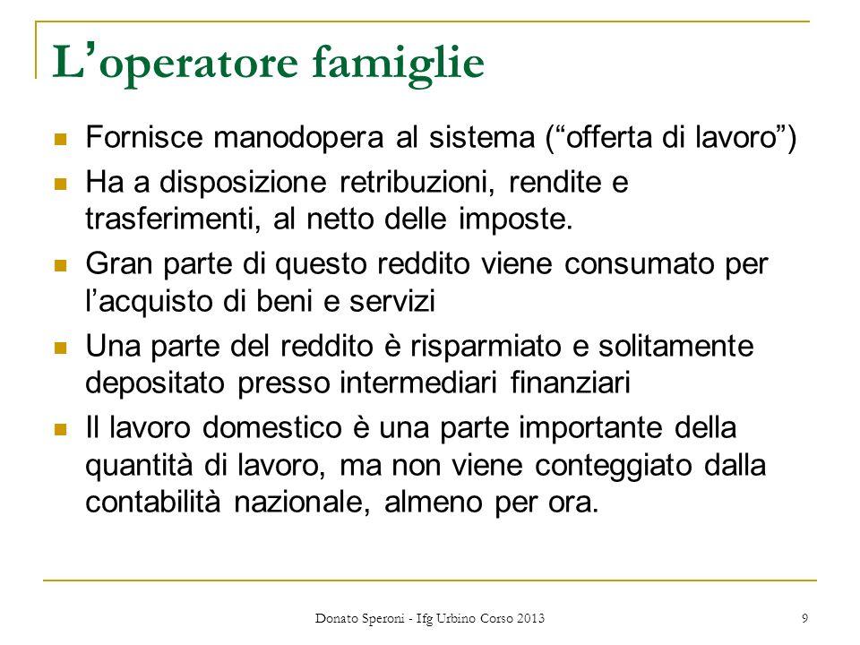 Donato Speroni - Ifg Urbino Corso 2013 9 L operatore famiglie Fornisce manodopera al sistema (offerta di lavoro) Ha a disposizione retribuzioni, rendi