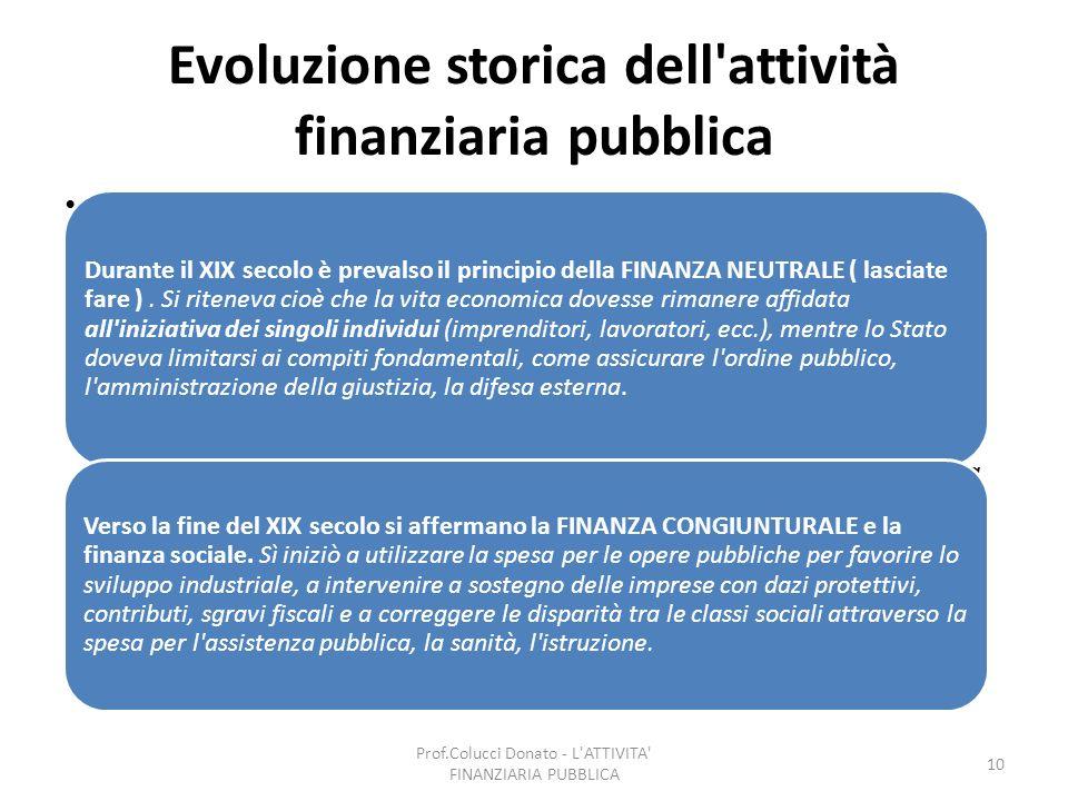 Evoluzione storica dell'attività finanziaria pubblica Durante il XIX secolo è prevalso il principio della FINANZA NEUTRALE ( lasciate fare ). Si riten