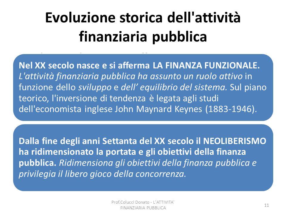 Evoluzione storica dell'attività finanziaria pubblica Nel XX secolo nasce e si afferma LA FINANZA FUNZIONALE. L'attività finanziaria pubblica ha assun