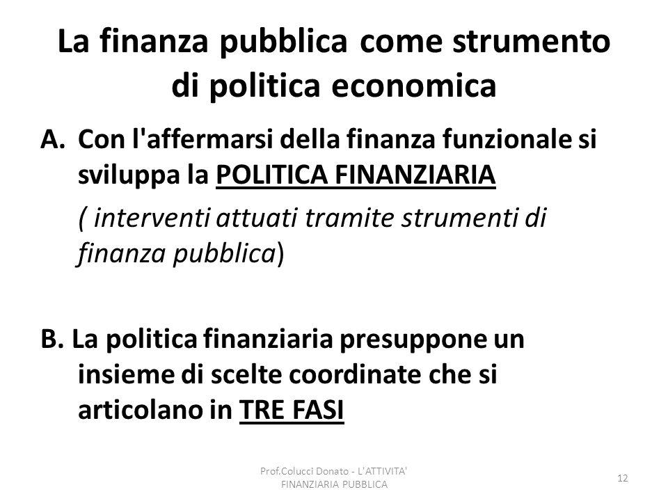 La finanza pubblica come strumento di politica economica A.Con l'affermarsi della finanza funzionale si sviluppa la POLITICA FINANZIARIA ( interventi