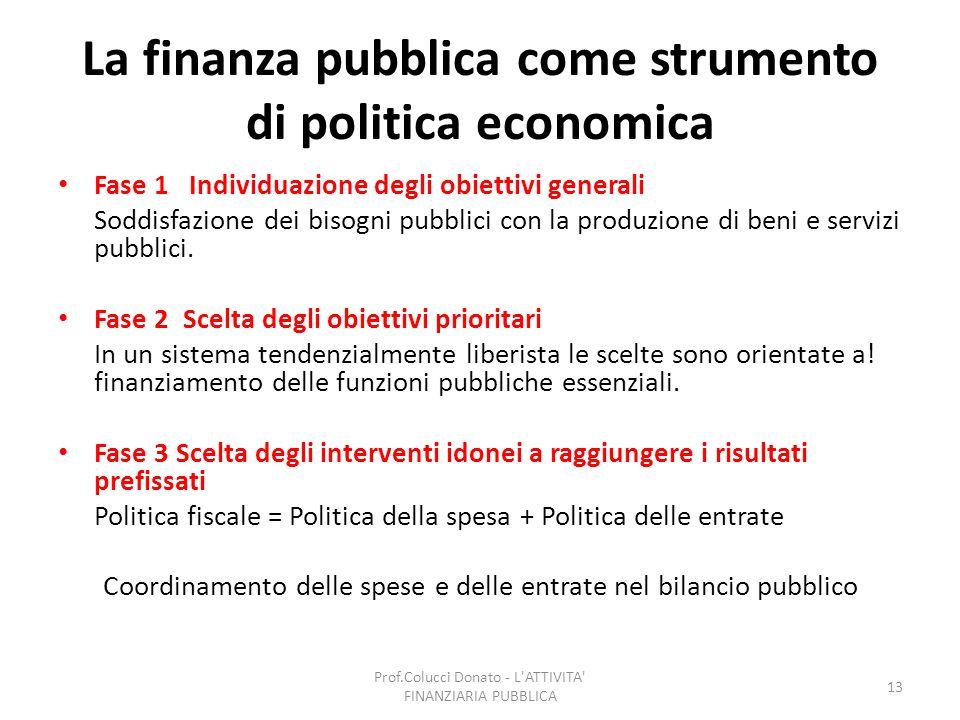 La finanza pubblica come strumento di politica economica Fase 1 Individuazione degli obiettivi generali Soddisfazione dei bisogni pubblici con la prod