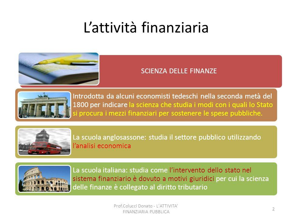 Lattività finanziaria SCIENZA DELLE FINANZE Introdotta da alcuni economisti tedeschi nella seconda metà del 1800 per indicare la scienza che studia i
