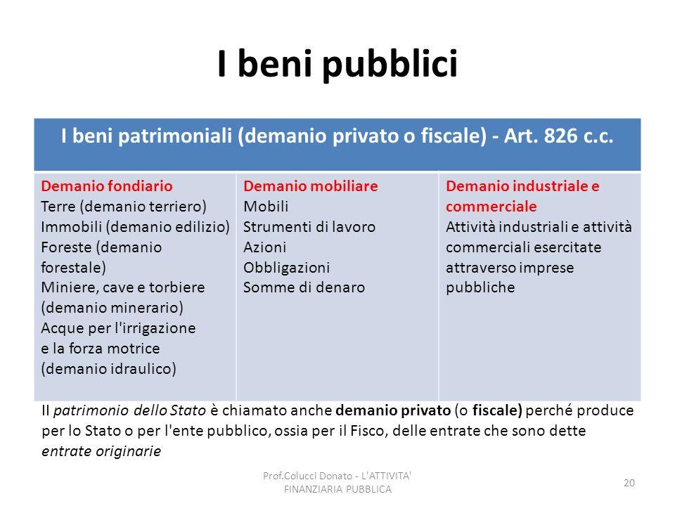 I beni pubblici I beni patrimoniali (demanio privato o fiscale) - Art. 826 c.c. Demanio fondiario Terre (demanio terriero) Immobili (demanio edilizio)