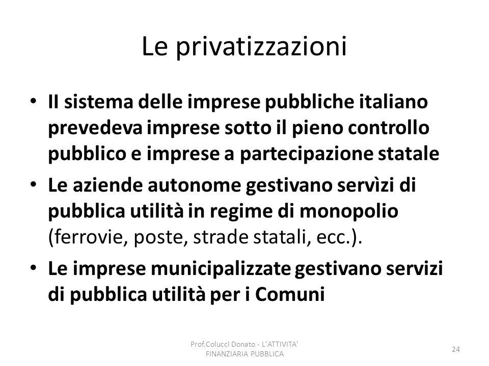 Le privatizzazioni II sistema delle imprese pubbliche italiano prevedeva imprese sotto il pieno controllo pubblico e imprese a partecipazione statale
