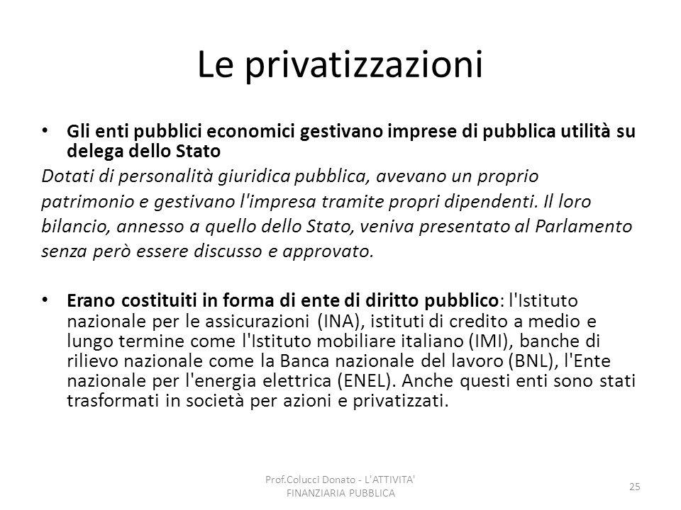 Le privatizzazioni Gli enti pubblici economici gestivano imprese di pubblica utilità su delega dello Stato Dotati di personalità giuridica pubblica, a