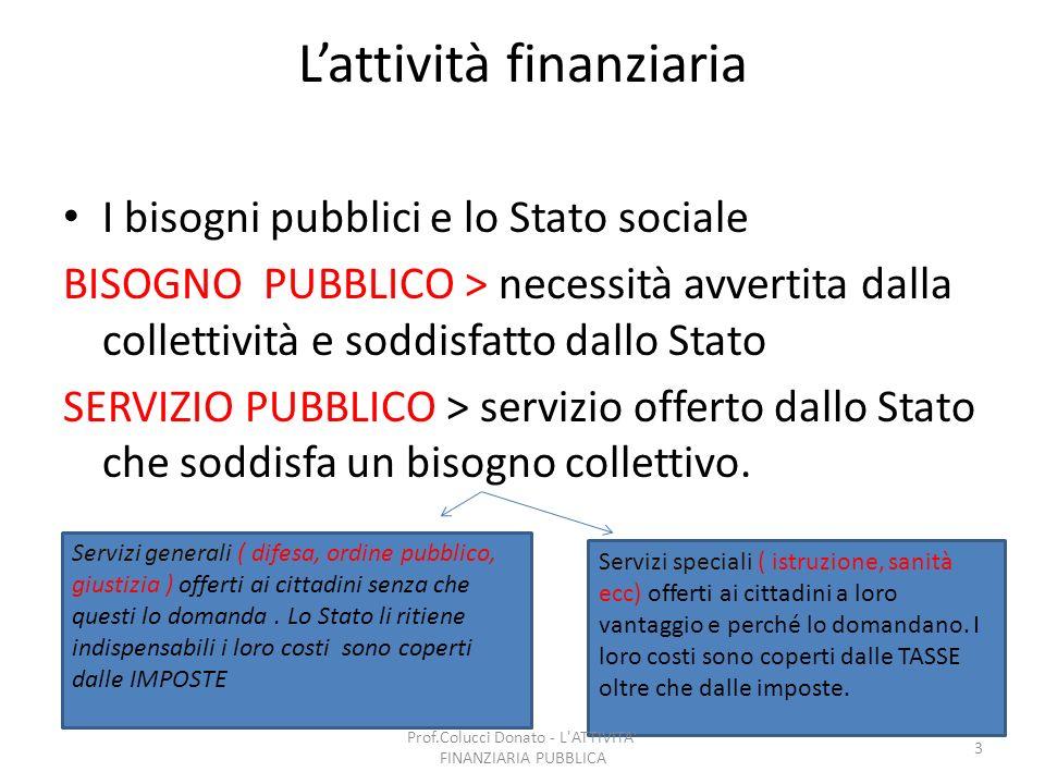 Lattività finanziaria I bisogni pubblici e lo Stato sociale BISOGNO PUBBLICO > necessità avvertita dalla collettività e soddisfatto dallo Stato SERVIZ