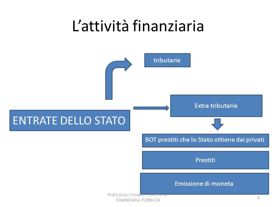 Lattività finanziaria ENTRATE DELLO STATO tributarie Prestiti Emissione di moneta BOT prestiti che lo Stato ottiene dai privati Extra tributarie 4 Pro
