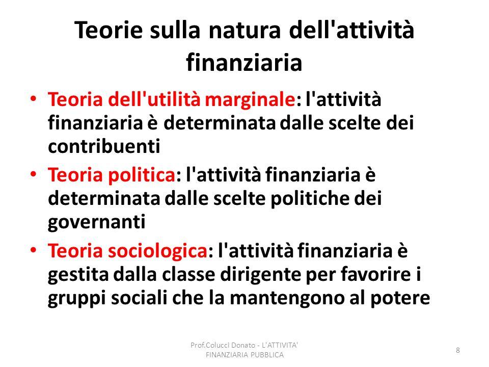 Teorie sulla natura dell'attività finanziaria Teoria dell'utilità marginale: l'attività finanziaria è determinata dalle scelte dei contribuenti Teoria