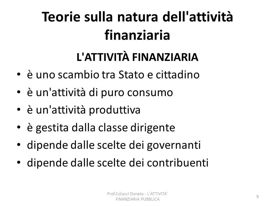 Teorie sulla natura dell'attività finanziaria L'ATTIVITÀ FINANZIARIA è uno scambio tra Stato e cittadino è un'attività di puro consumo è un'attività p