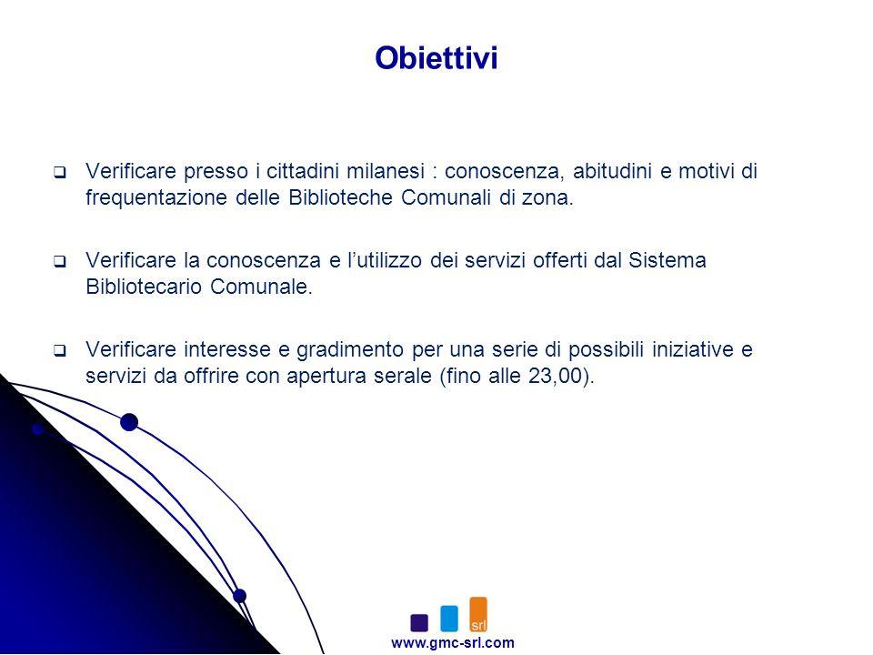 www.gmc-srl.com Obiettivi Verificare presso i cittadini milanesi : conoscenza, abitudini e motivi di frequentazione delle Biblioteche Comunali di zona.