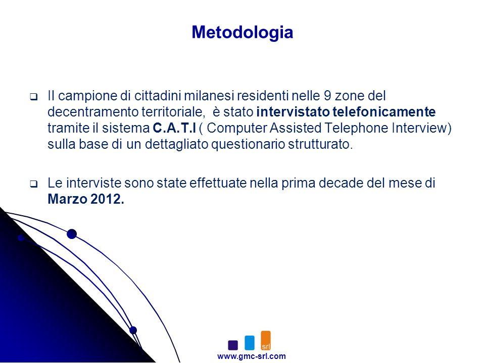 www.gmc-srl.com Il Campione Il campione, rappresentativo dei cittadini milanesi tra i 15 e i 74 anni è stato complessivamente di 900 casi (100 casi per ciascuna delle 9 zone).