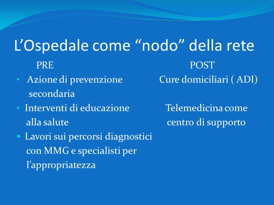LOspedale come nodo della rete PRE POST Azione di prevenzione Cure domiciliari ( ADI) secondaria Interventi di educazione Telemedicina come alla salut
