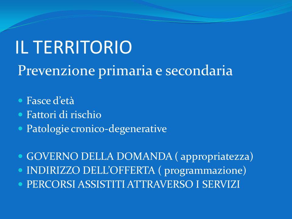 IL TERRITORIO Prevenzione primaria e secondaria Fasce detà Fattori di rischio Patologie cronico-degenerative GOVERNO DELLA DOMANDA ( appropriatezza) I