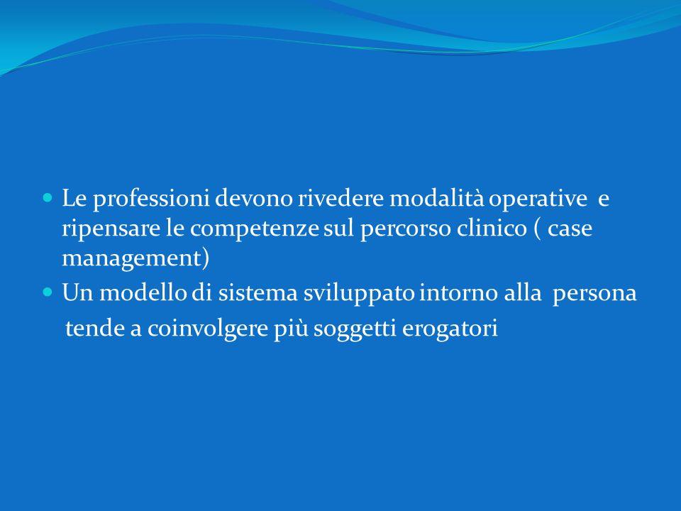 Le professioni devono rivedere modalità operative e ripensare le competenze sul percorso clinico ( case management) Un modello di sistema sviluppato i