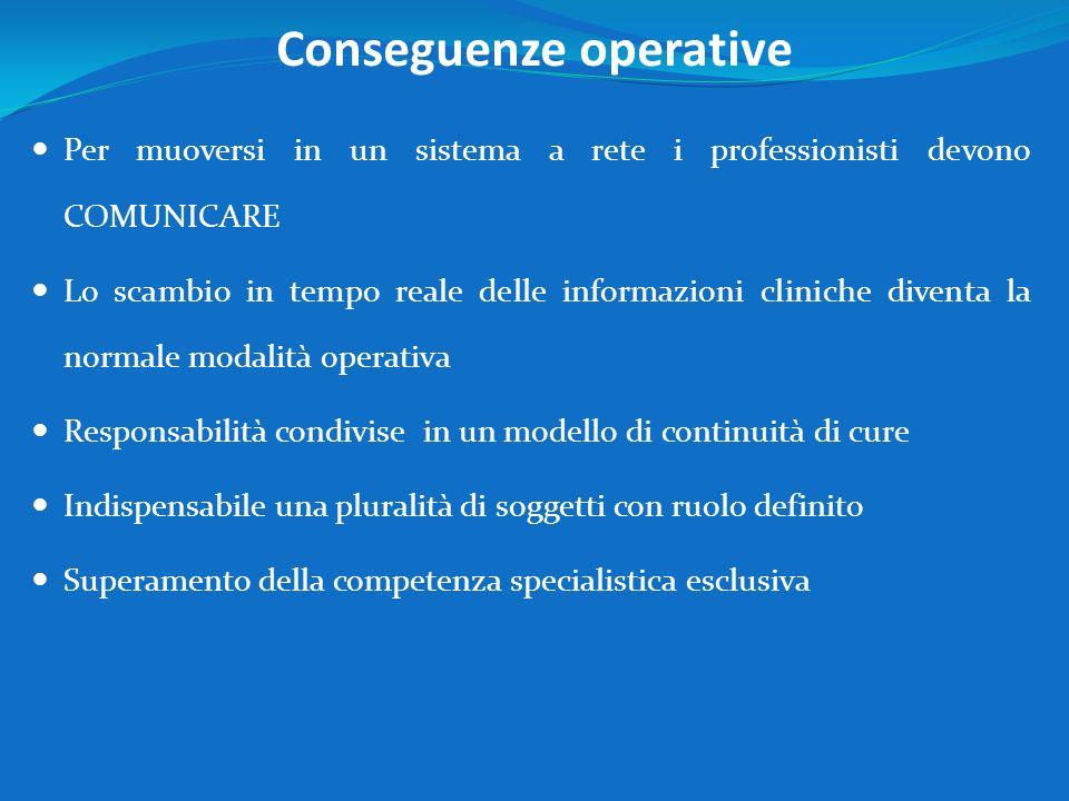 Conseguenze operative Per muoversi in un sistema a rete i professionisti devono COMUNICARE Lo scambio in tempo reale delle informazioni cliniche diven