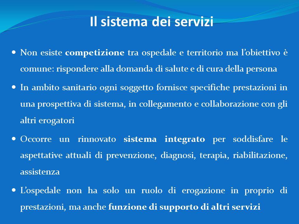 Il sistema dei servizi Non esiste competizione tra ospedale e territorio ma lobiettivo è comune: rispondere alla domanda di salute e di cura della per