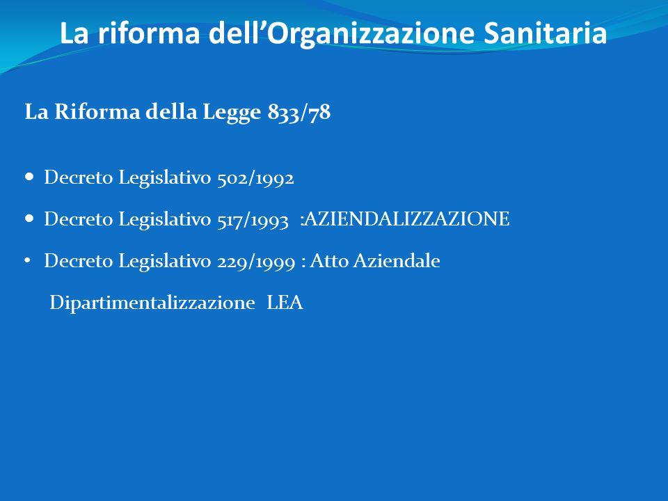 La riforma dellOrganizzazione Sanitaria La Riforma della Legge 833/78 Decreto Legislativo 502/1992 Decreto Legislativo 517/1993 :AZIENDALIZZAZIONE Dec