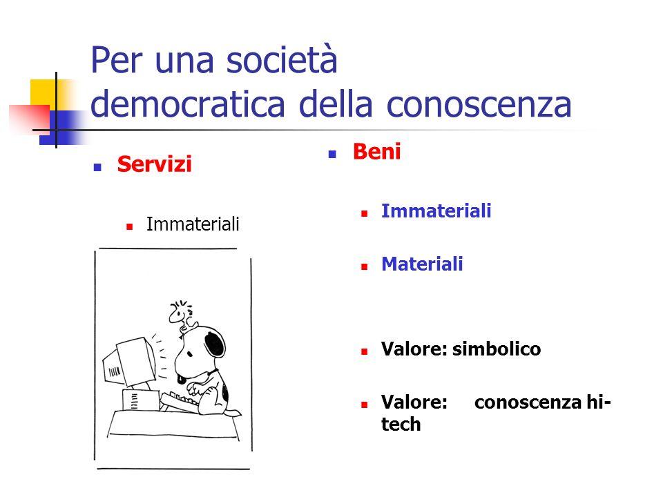 Per una società democratica della conoscenza Servizi Immateriali Beni Immateriali Materiali Valore: simbolico Valore: conoscenza hi- tech