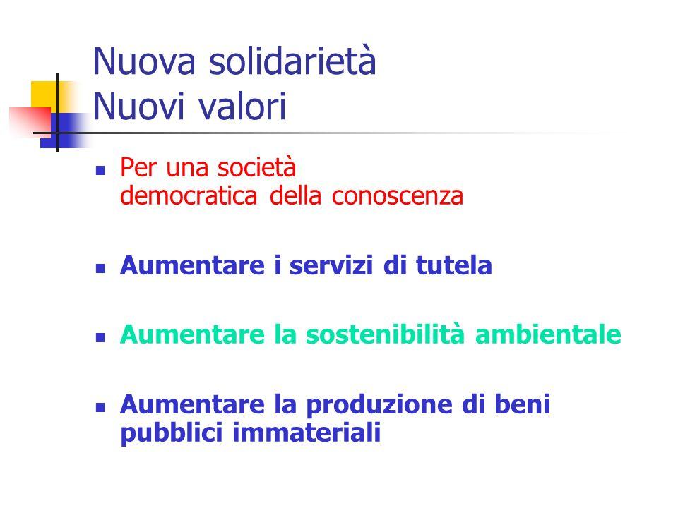 Nuova solidarietà Nuovi valori Per una società democratica della conoscenza Aumentare i servizi di tutela Aumentare la sostenibilità ambientale Aument