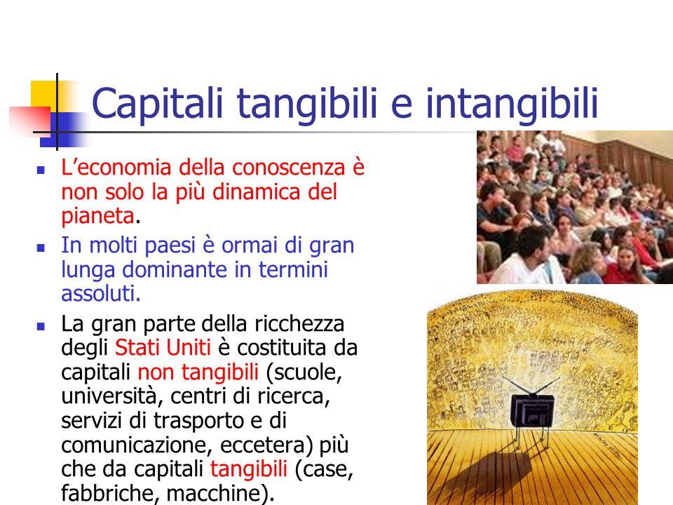 Capitali tangibili e intangibili Leconomia della conoscenza è non solo la più dinamica del pianeta. In molti paesi è ormai di gran lunga dominante in