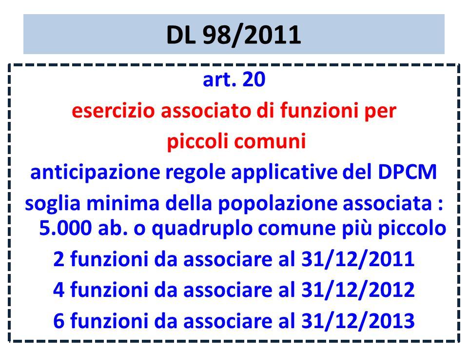 DL 98/2011 art. 20 esercizio associato di funzioni per piccoli comuni anticipazione regole applicative del DPCM soglia minima della popolazione associ