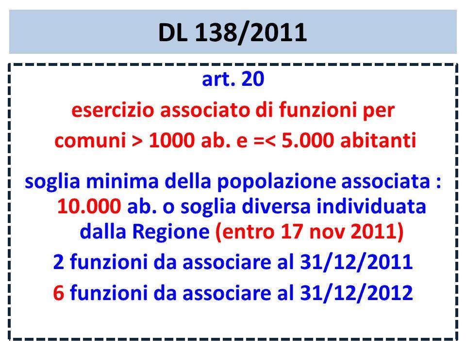 DL 138/2011 art. 20 esercizio associato di funzioni per comuni > 1000 ab. e =< 5.000 abitanti soglia minima della popolazione associata : 10.000 ab. o