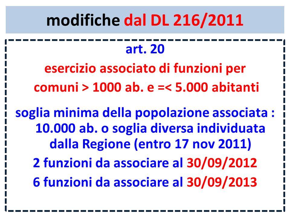 modifiche dal DL 216/2011 art. 20 esercizio associato di funzioni per comuni > 1000 ab. e =< 5.000 abitanti soglia minima della popolazione associata
