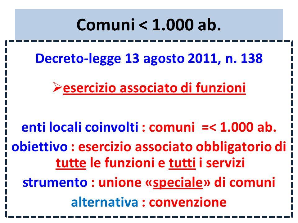 Comuni < 1.000 ab. Decreto-legge 13 agosto 2011, n. 138 esercizio associato di funzioni enti locali coinvolti : comuni =< 1.000 ab. obiettivo : eserci