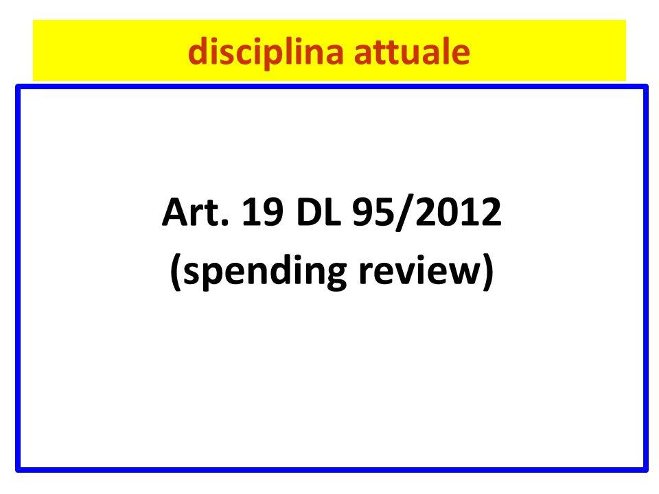 disciplina attuale art.